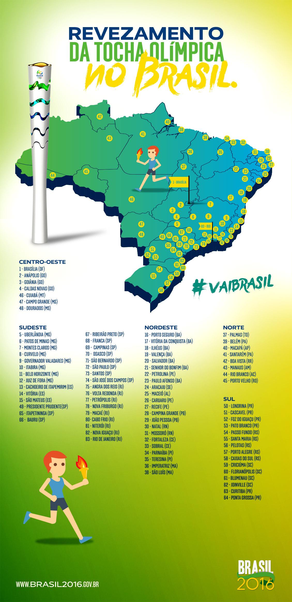 Ministério do Esporte 020480ac1e6d9